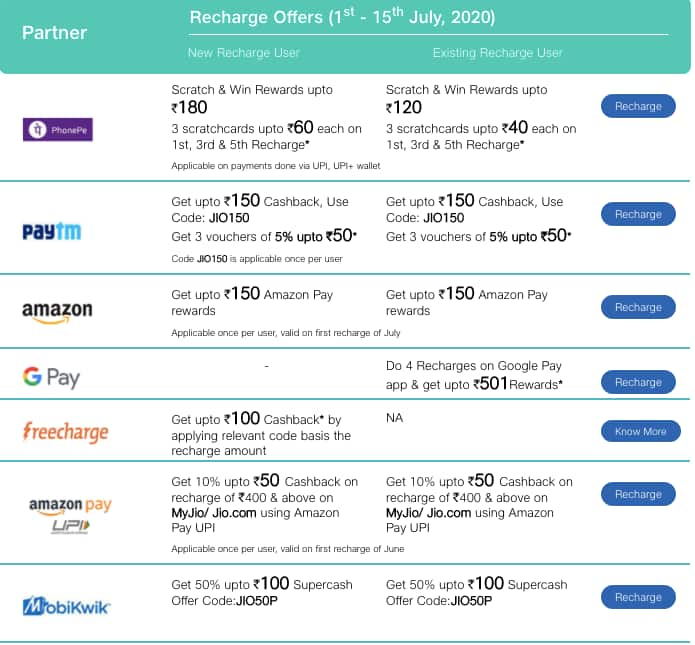 jio-offers-july-2020