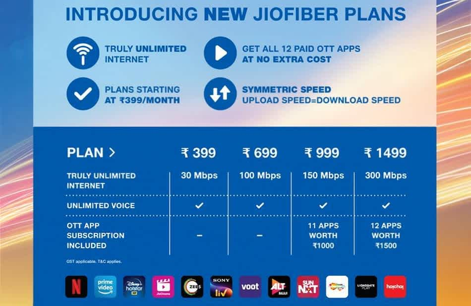 Jio Fiber Free Trial – FREE 30 Days Unlimited Trial with free Disney+ Hotstar, Netflix and Amazon prime subscription on selected plans