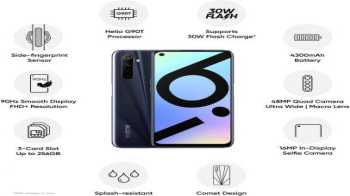 Realme 6i Flipkart Price Rs 12999: Next Sale Date 24th August @ 12 AM, 10% discount with federal bank cards, Specifications & Buy Online In India with