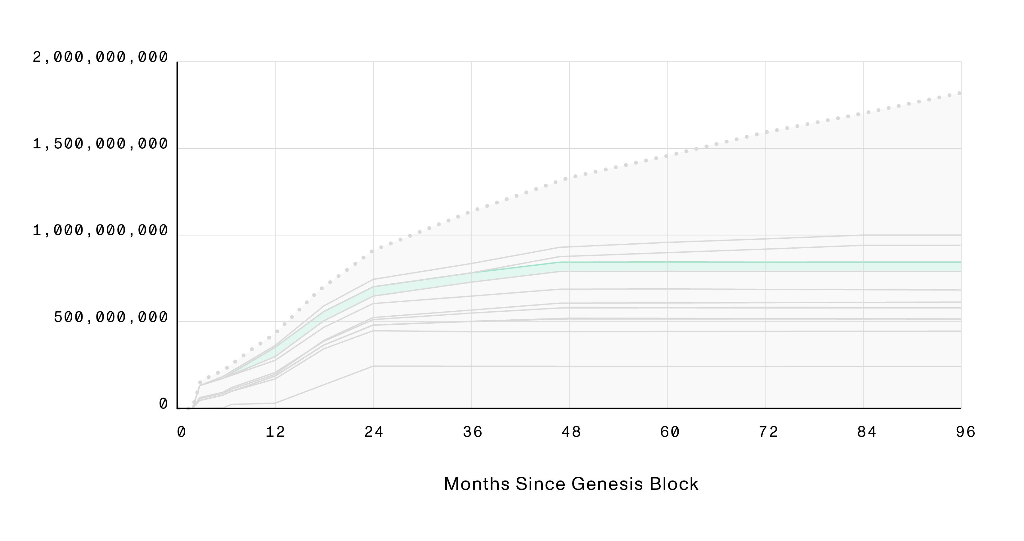 16.Community Distribution Supercharged Rewards-01