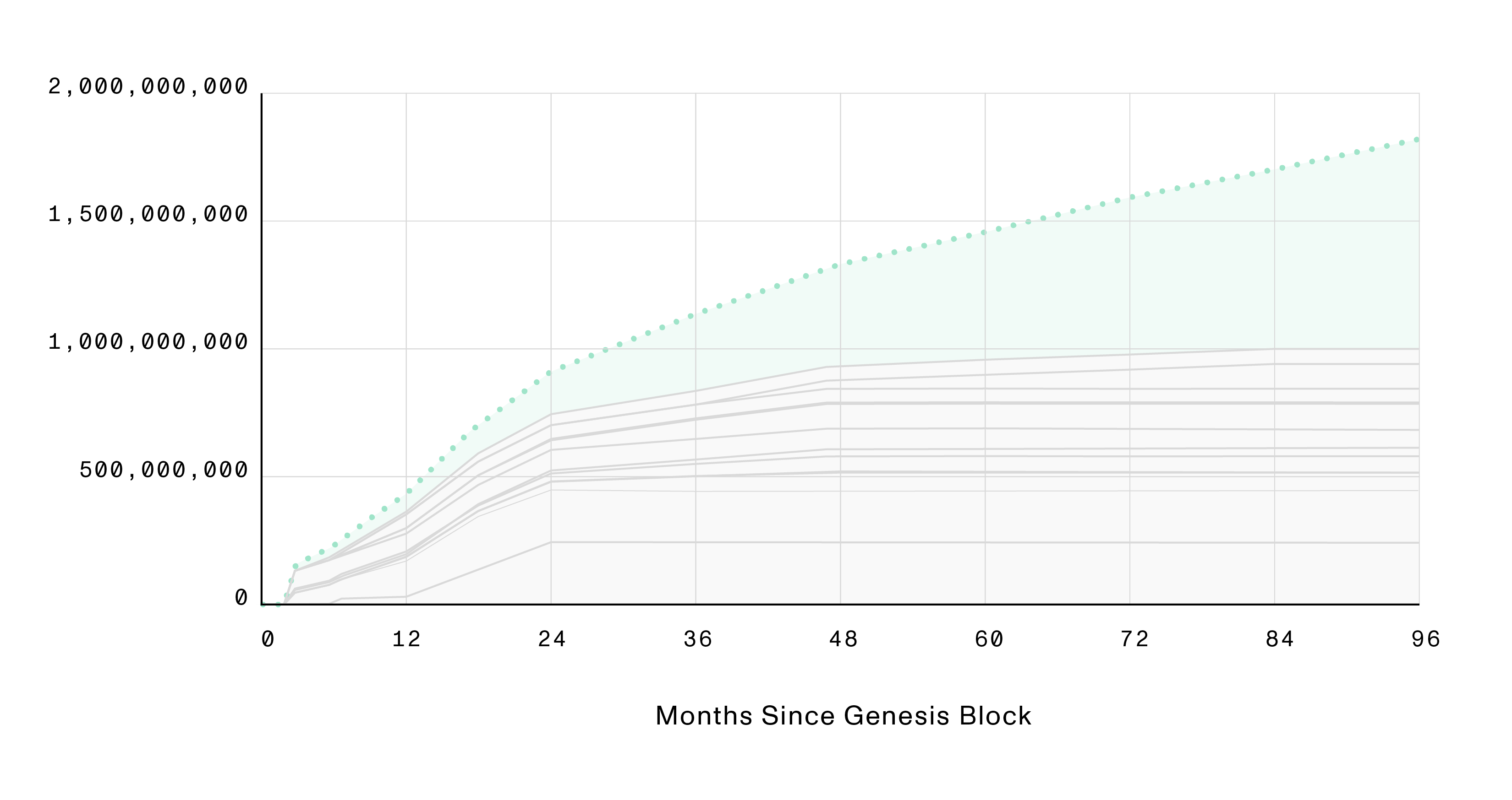 32.Block Rewards 02182021-01