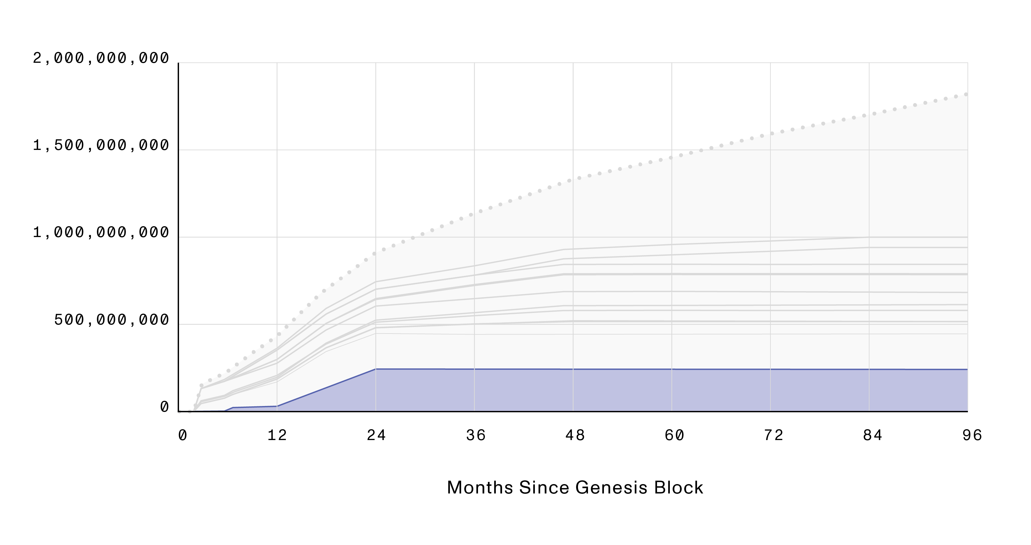 31.Core Contributors Distribution 02182021-01