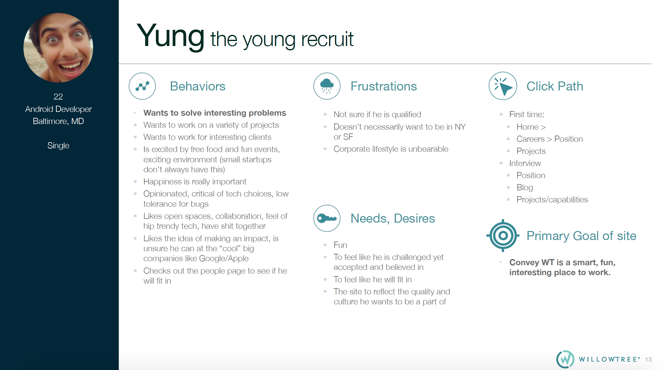 website younger WT recruit