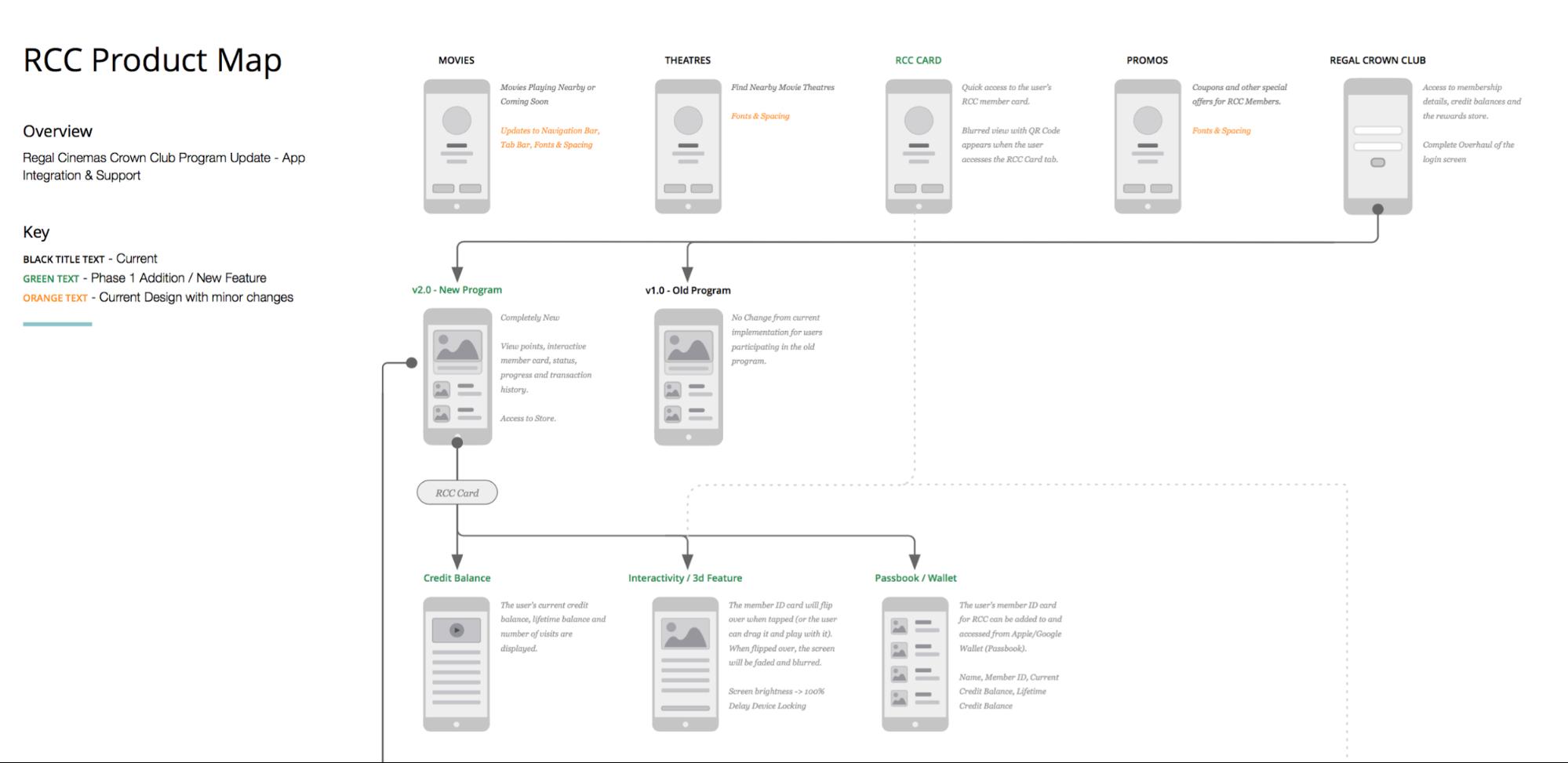 The mobile app content ecosystem part 3: push notifications