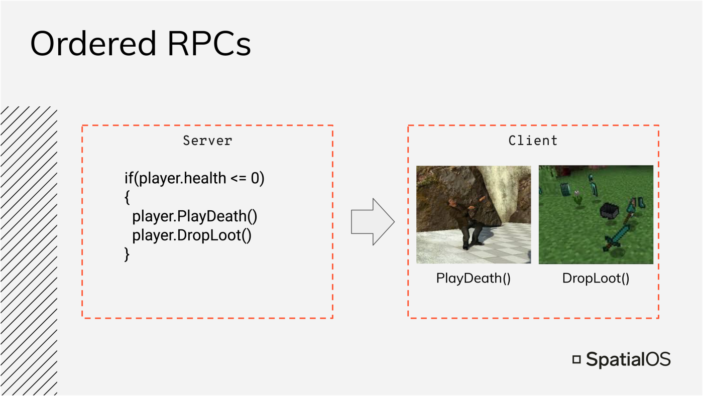 livestream ordered RPCs diagram