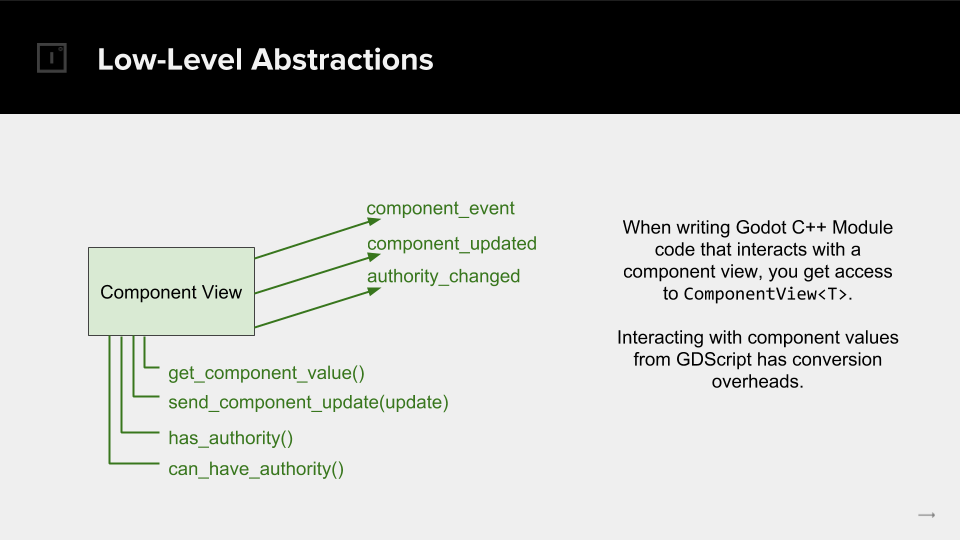 low level abstractions - component view