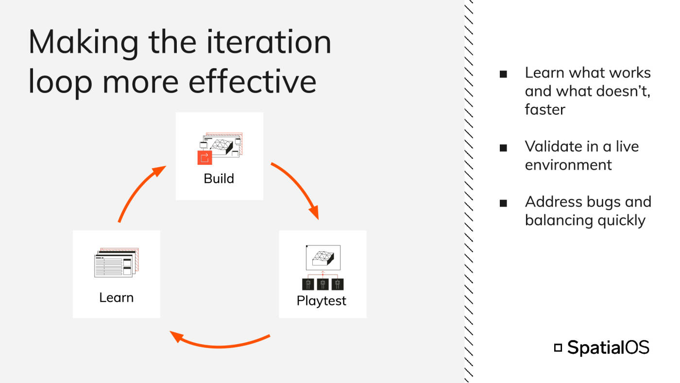 Making the iteration loop more effective