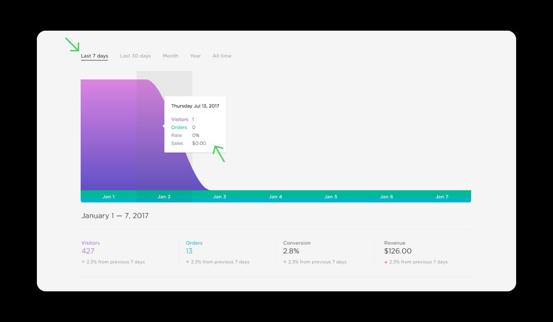 desktop-order-visitor-stats