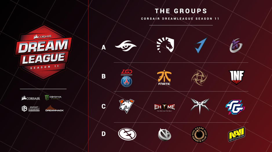 DreamLeague Groups
