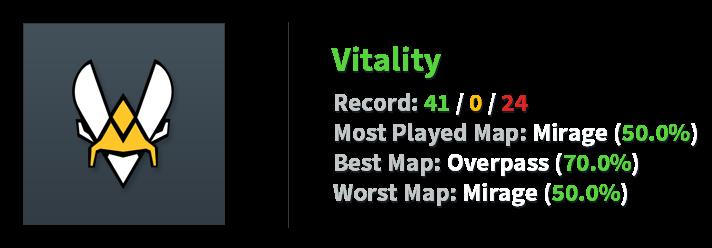 Vitality stats2