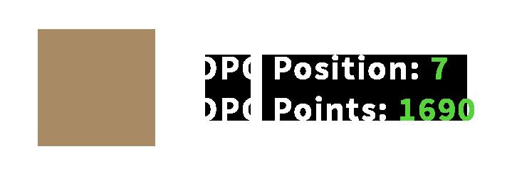 NiP DPC
