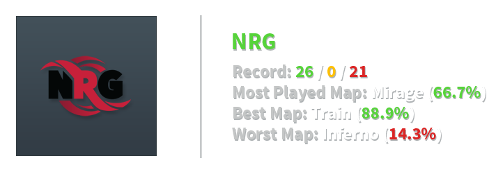 NRG stats3