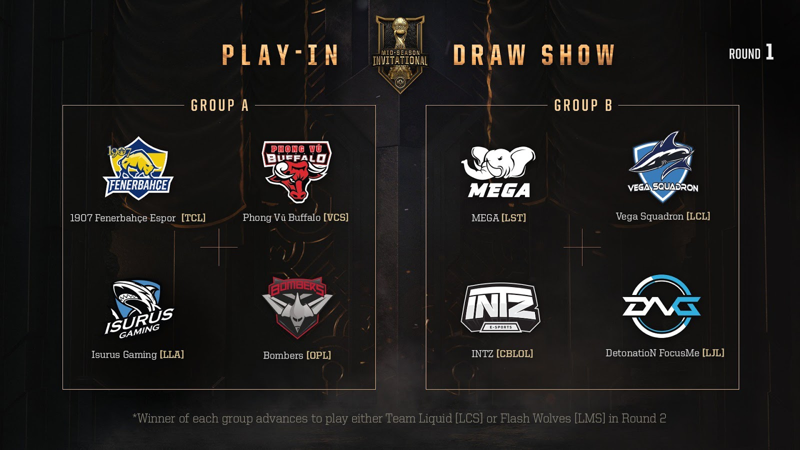 MSI Groups