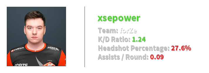 xsepower stats new