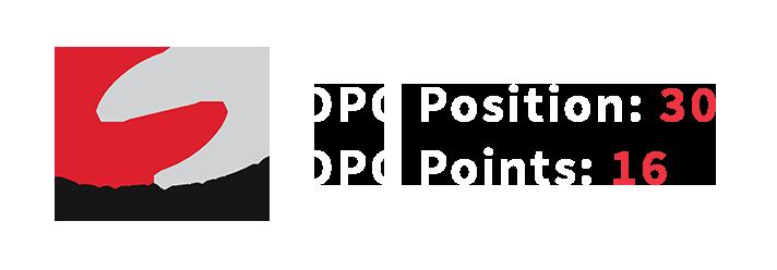 Complexity DPC