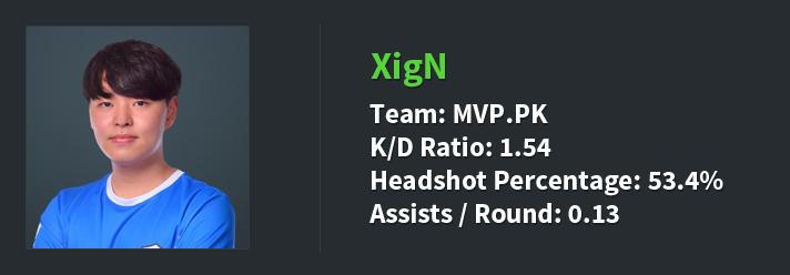 XigN stats