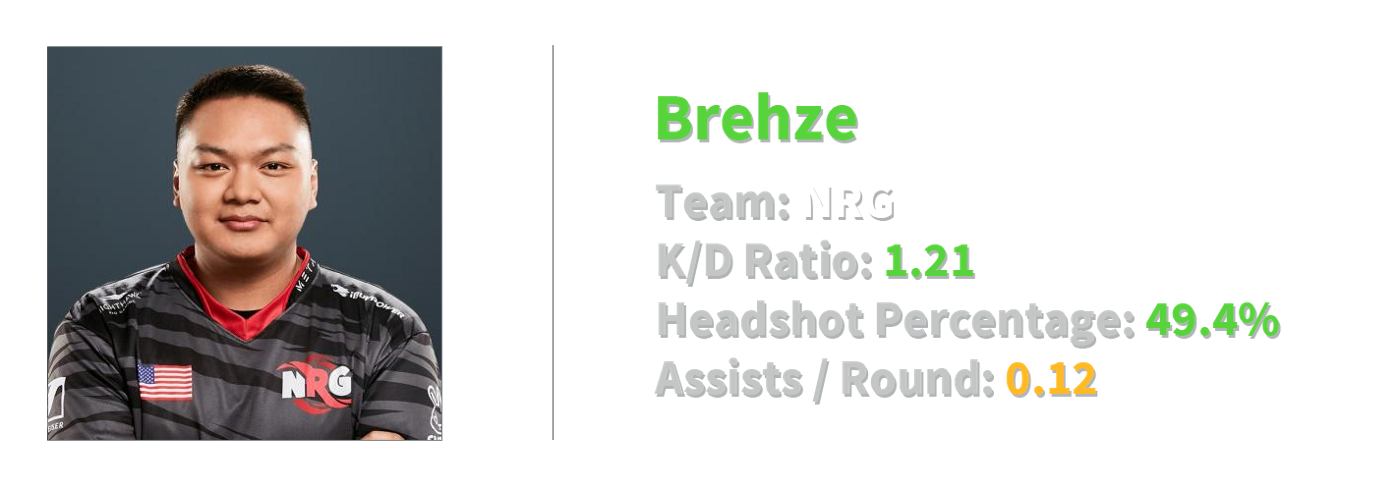 brehze stats3