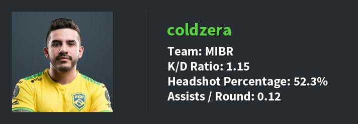 coldzera stats