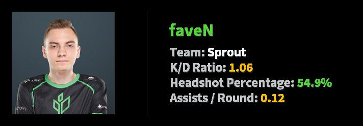 faveN stats new