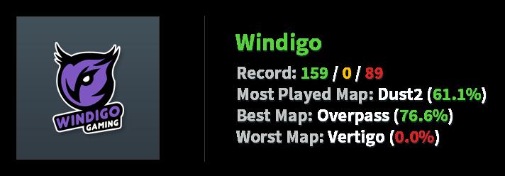 Windigo stats