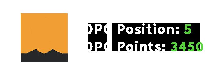 fnatic DPC