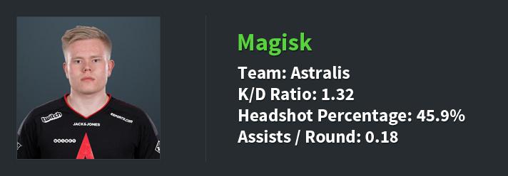 Magisk stats