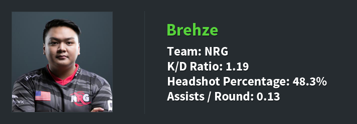 Brehze stats