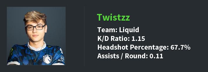 Twistzz stats