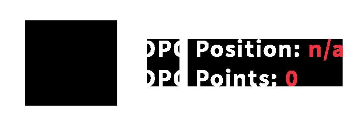 Team Team DPC