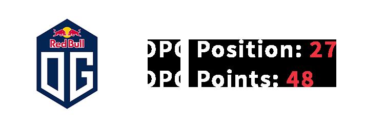 OG DPC