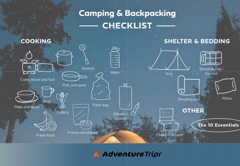 Camping Backpacking 101 Inforgraphic