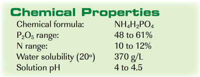 monoammonium-chemicalproperties