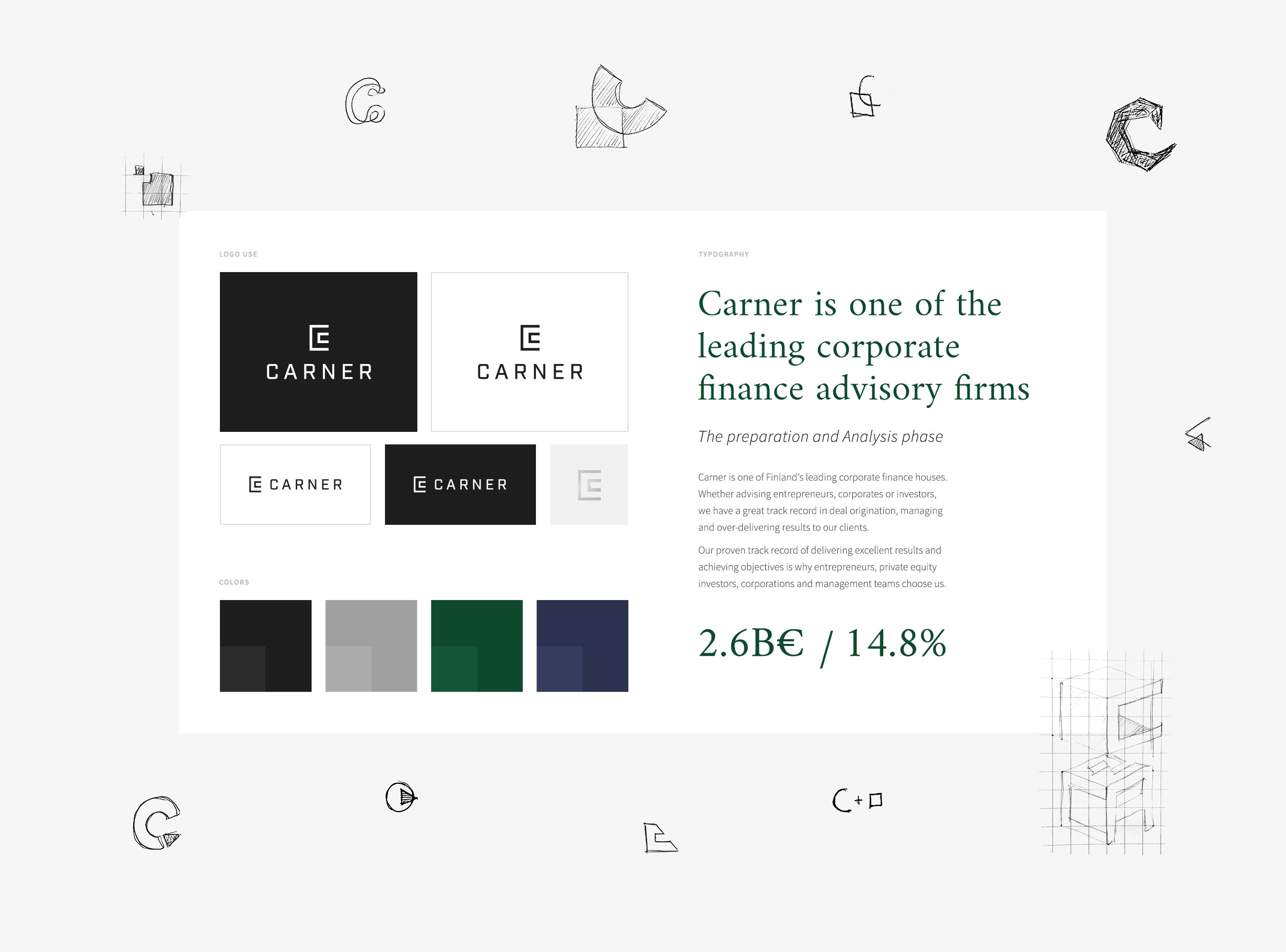 Carner visual assets collage