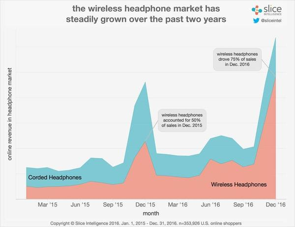 Wireless-Market-Share-1