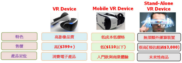 20160603-computex-vr-ar-equipment-2
