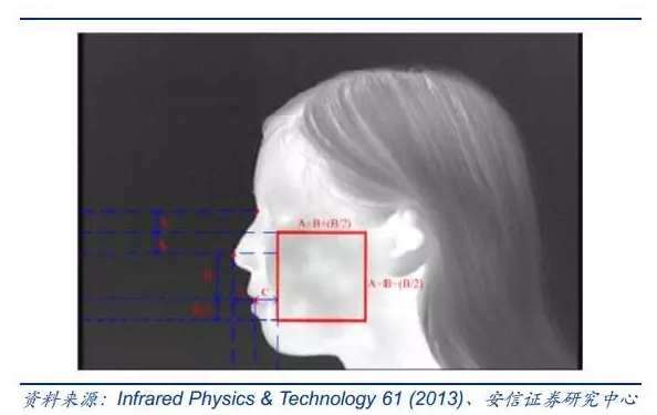 face-recognition-ir-led-6