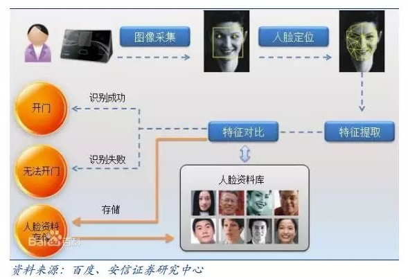 face-recognition-ir-led-4