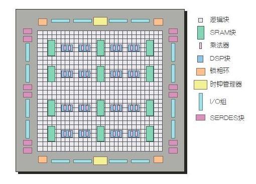 FPGA17032103