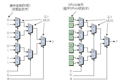 FPGA17032102