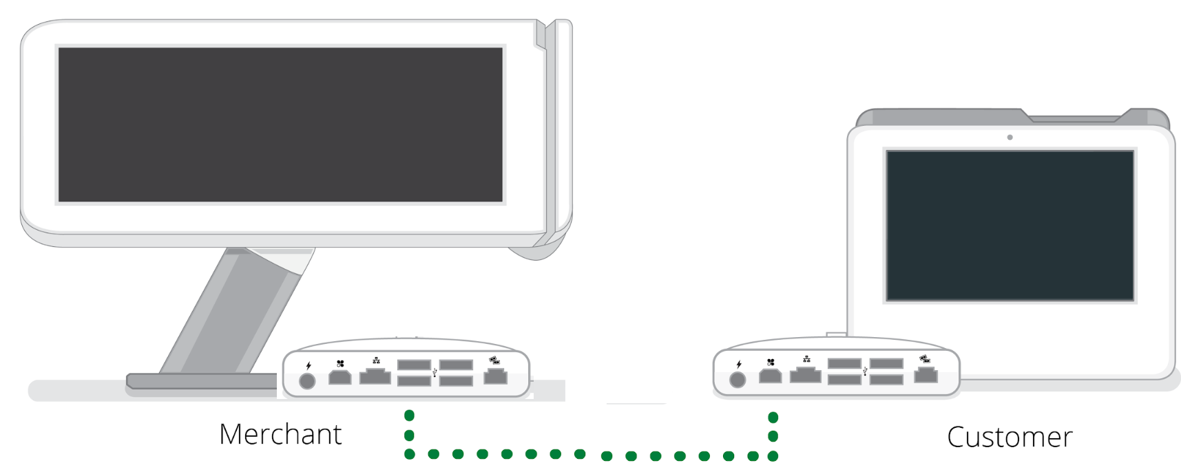 Green Label Clover Station to Printer Cable