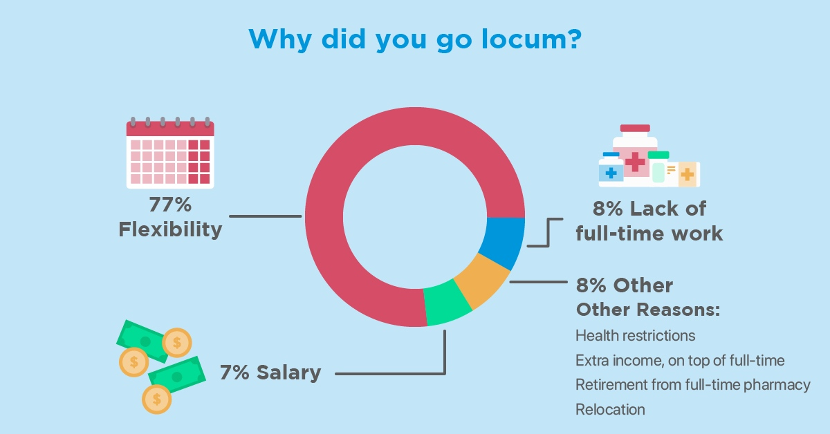 why-work-as-locum