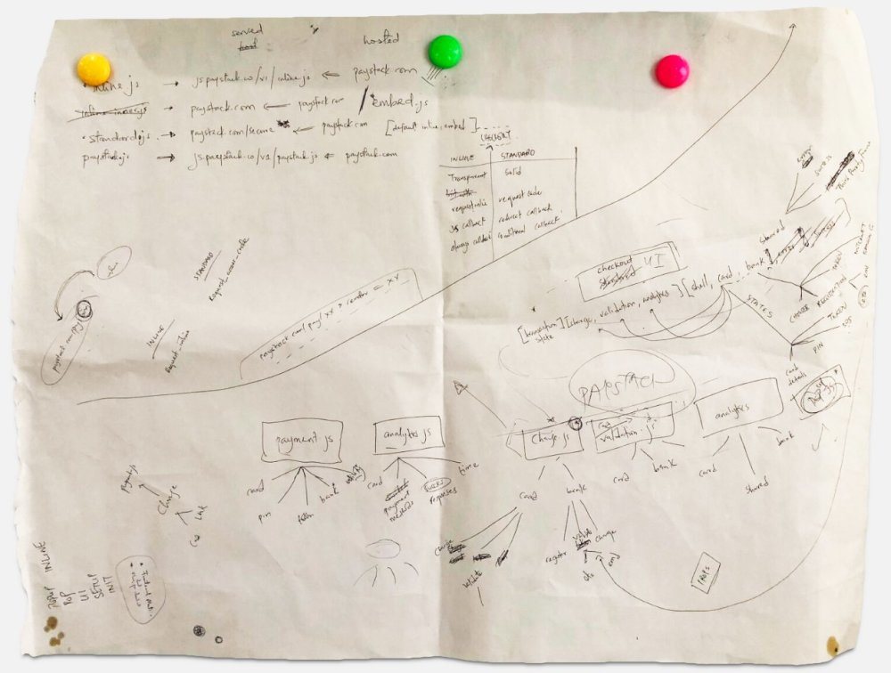 <i>Though it's barely legible, this sheet shows how we solved our codebase issues.</i>