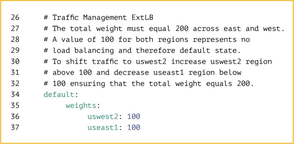 <i>An extract from the traffic management configurationfile</i>