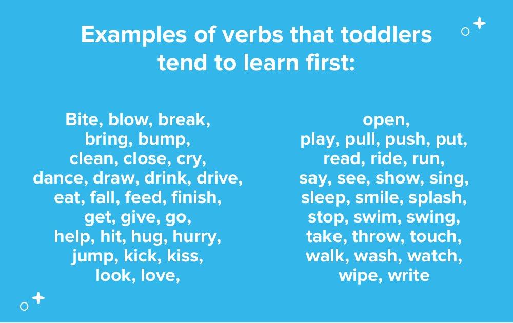 First verbs