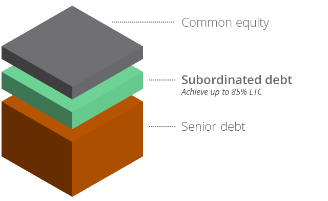 Debt Capital Stack Image