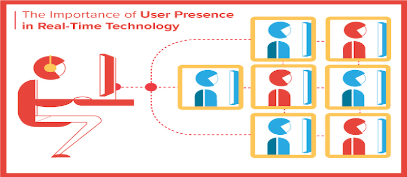 The Importance of User Presence in Real-Time Technology