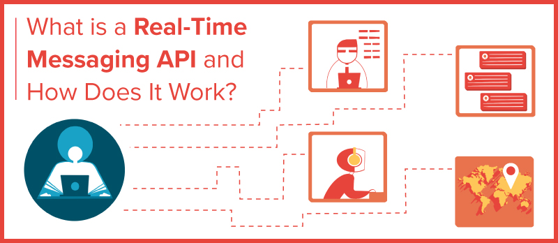 What is a Real-Time Messaging API and How Does It Work?