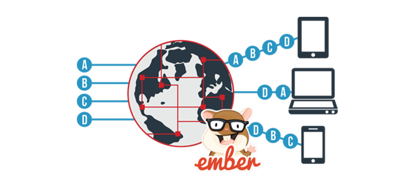 Combining Chat Data Streams with Ember.js Multiplexing
