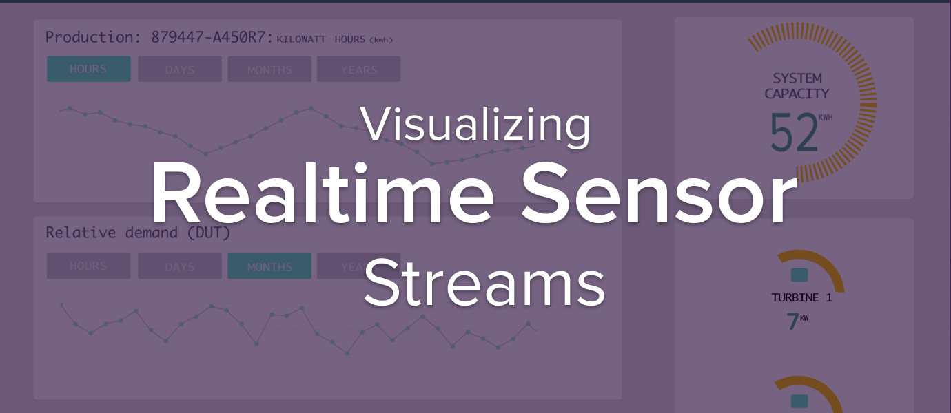 Visualizing Realtime Sensor Streams