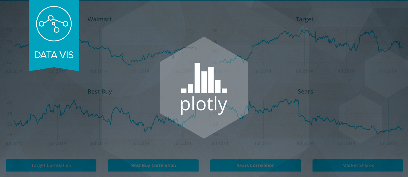 Plotly Goes Realtime with PubNub and Node.js